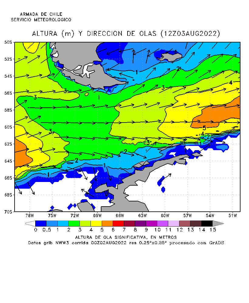 Map of the Drake Passage with Waves forecast (Southern Ocean)